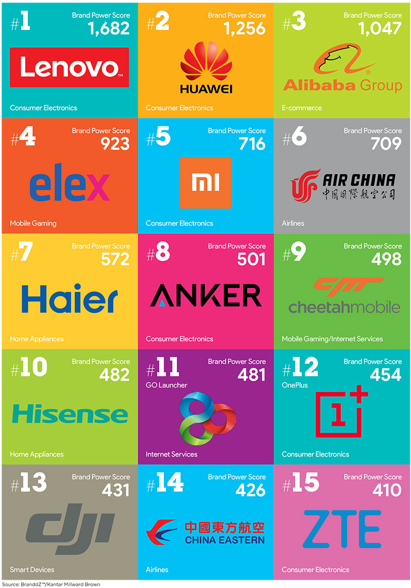 1-15-chinese-brands