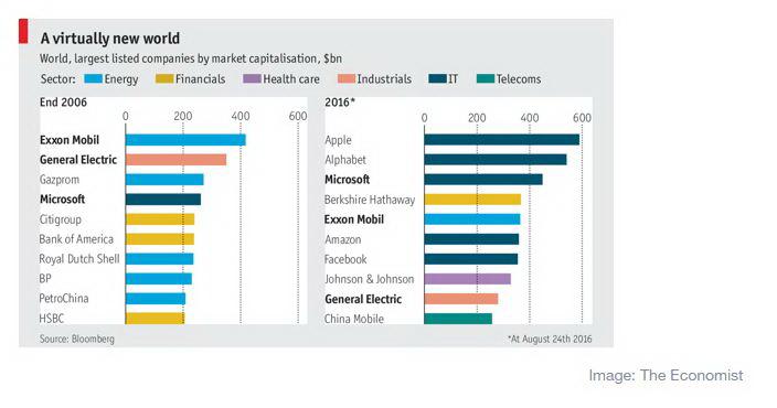 biggest-companies_01