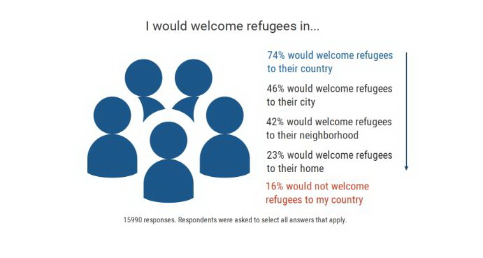 resize-millennials-welcome-refugees