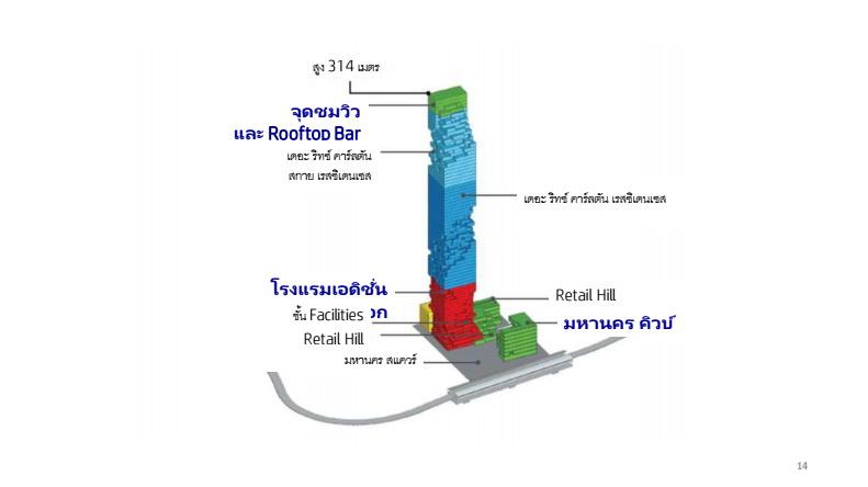 mahanakorn-thailand-apollo-1